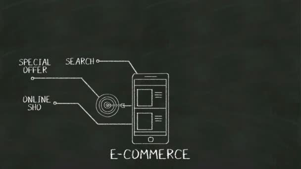 Handwriting concept of E-commerce at chalkboard. with various diagram.