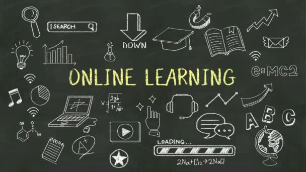 Handwriting concept of Online Learning at chalkboard.