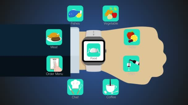 Food application function for smart watch,mobile watch(included alpha)