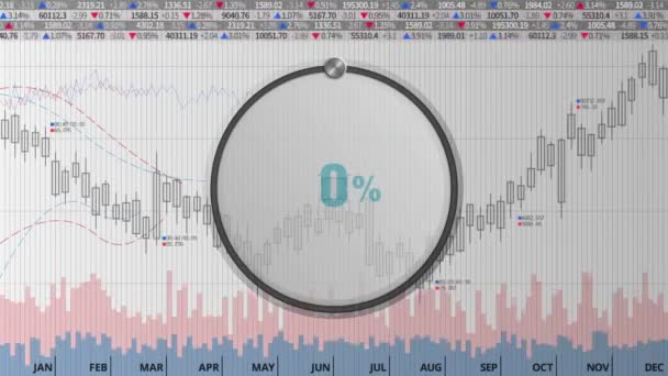 Indicate about 50 percents circle dial on various animated Stock Market charts and graphs