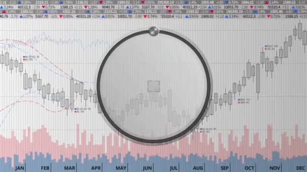 Indicate about 80 percents circle dial on various animated Stock Market charts and graphs.(No text version)