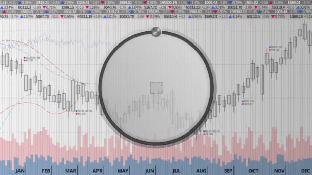 Indicate about 40 percents circle dial on various animated Stock Market charts and graphs.(No text version)