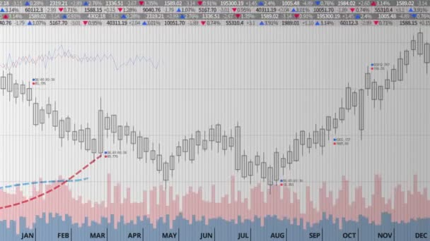 Various animated Stock Market charts and graphs.Upper line