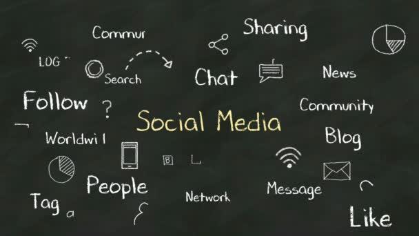 Rukopis pojmu Sociální média na tabuli