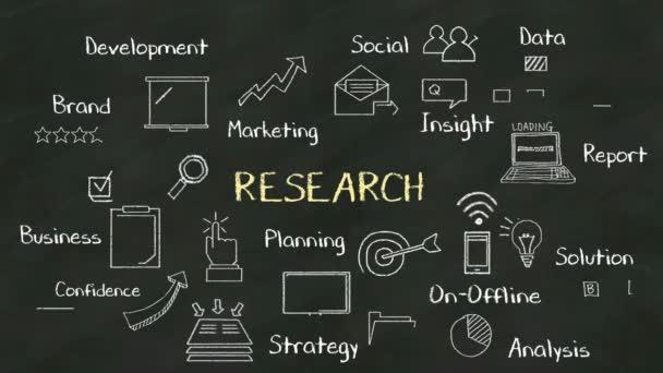 Koncept Research na tabuli. s různým diagramem. (včetně alfa)