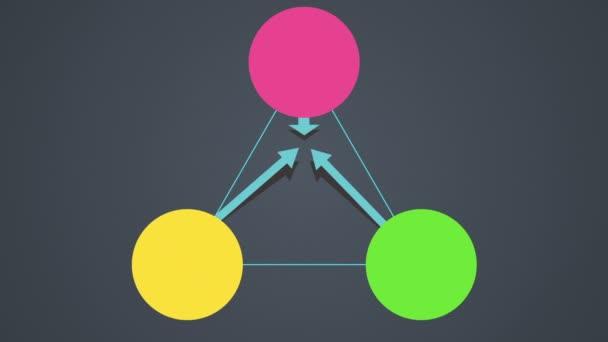 Solution,conclusion circle diagram flow chart, four circle. arrow version (included alpha)