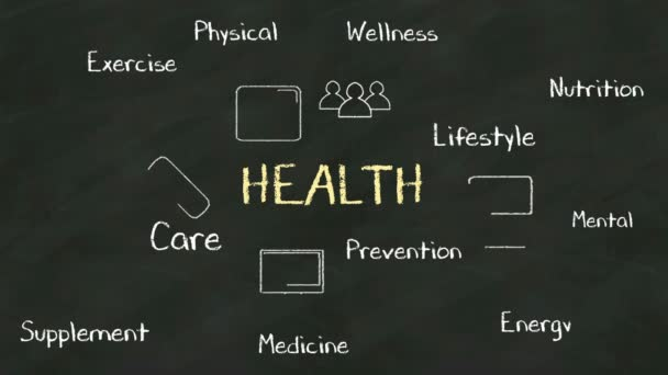 Handwriting concept of HEALTH at chalkboard. with various diagram.