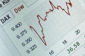 Fotografie Nahaufnahme eines positiven Börsencharts