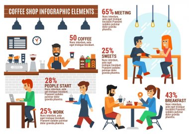 Flat style coffee shop infographic