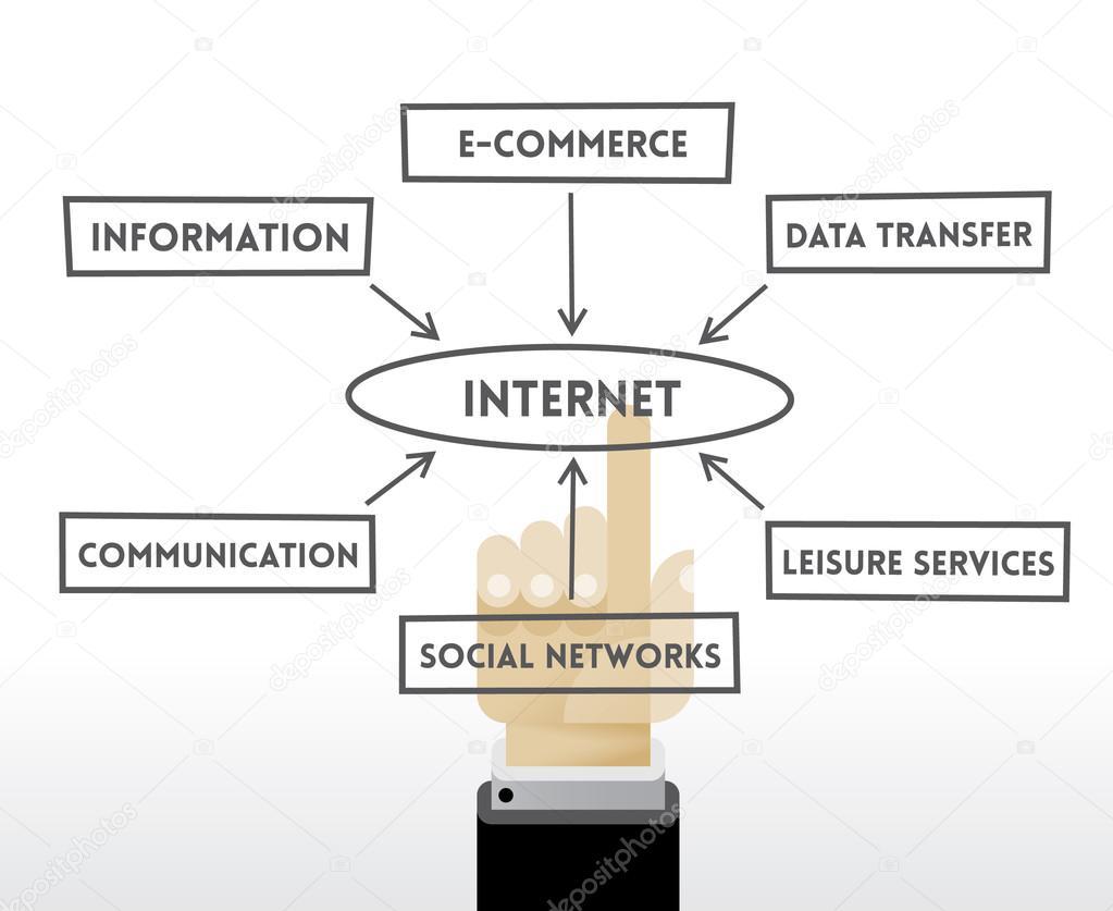 Main-Internetdienste — Stockvektor © HannaTolak #69616681