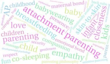 Attachment Parenting Word Cloud