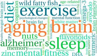 Aging Brain Word Cloud