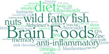 Brain Food Word Cloud