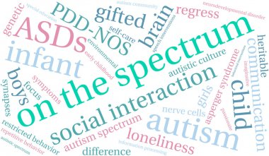 On The Spectrum Word Cloud