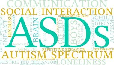 ASDs Word Cloud