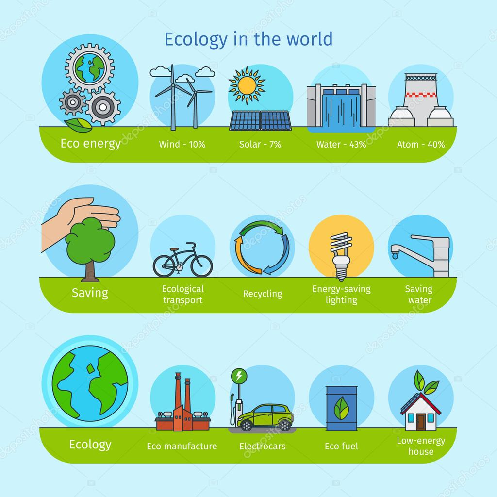 Ecology and nature flat line icons