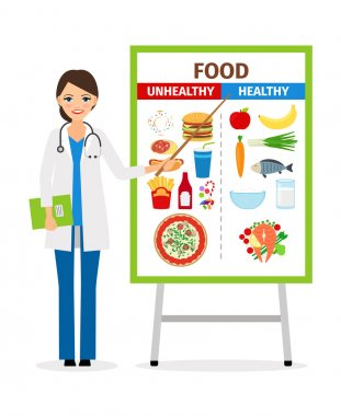 Nutritionist with diet food poster