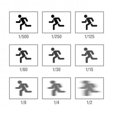 Camera Shutter Speed icons