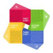Čtyři po sobě jdoucí kroky návrhu prvku šablony