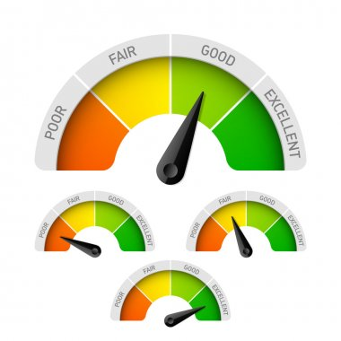 Poor, fair, good, excellent - rating meter. Vector. stock vector