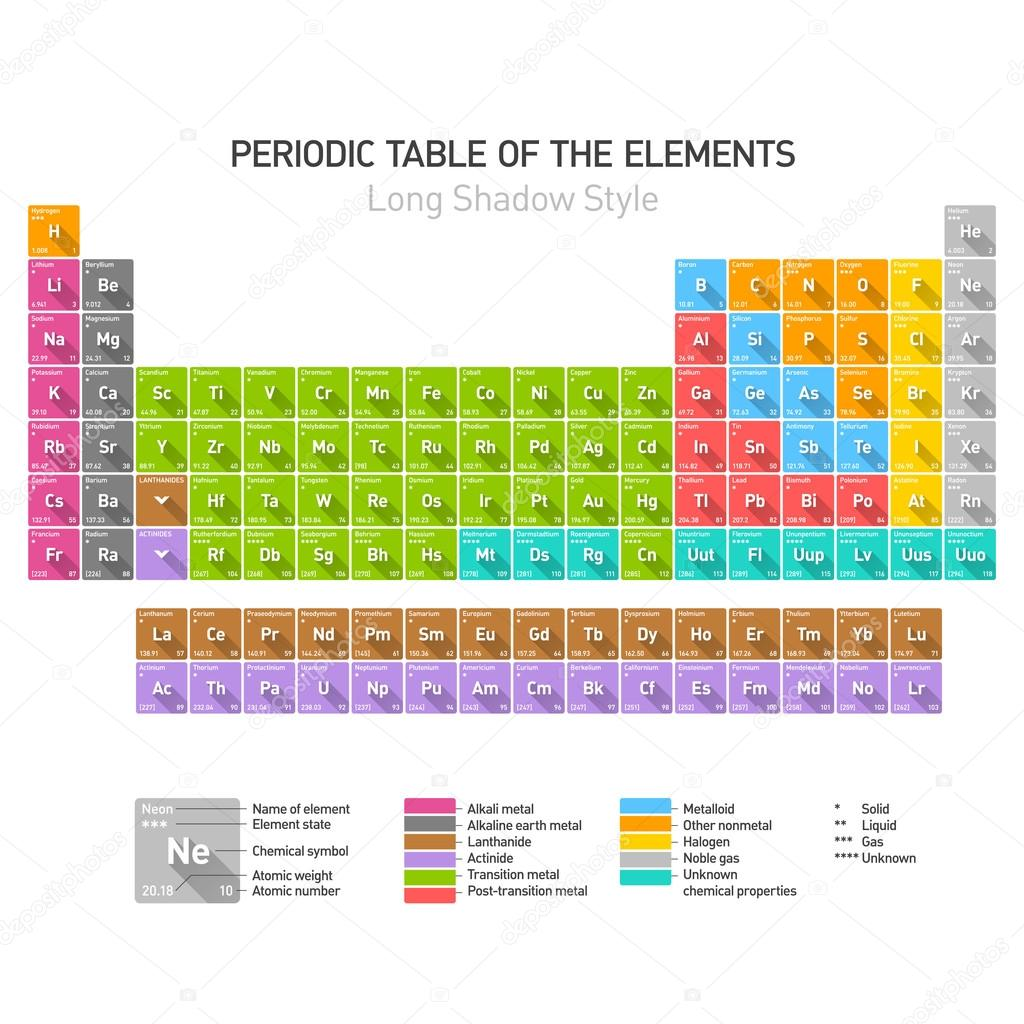 Periodic table of the chemical elements stock vector alhovik periodic table of the chemical elements long shadow style vector vector by alhovik gamestrikefo Image collections