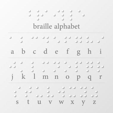 Braille dots alphabet.