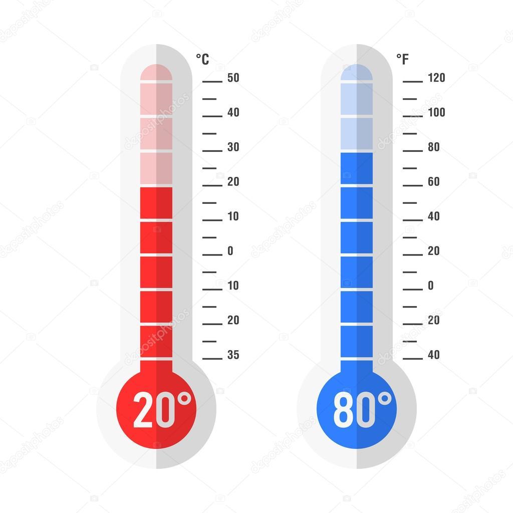 80 grados fahrenheit a celsius