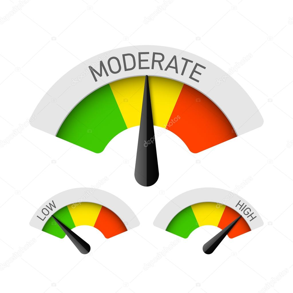 Low, Moderate and High gauges