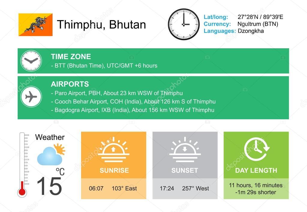Location of thimphu bhutan dating