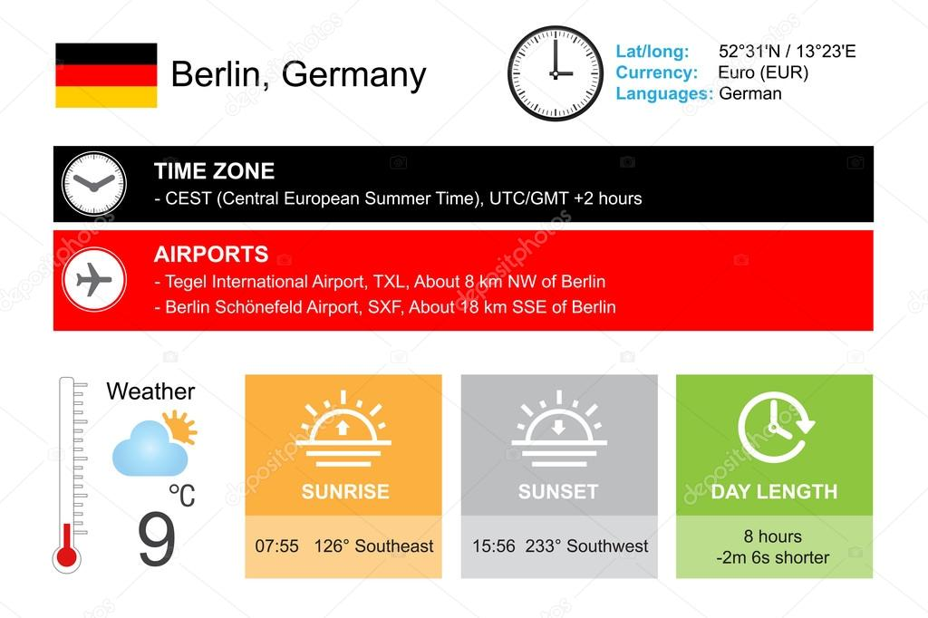berlin date and time