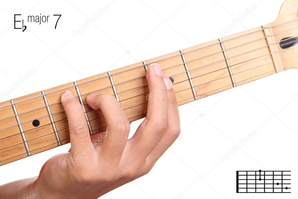 E Flat Major Seventh Guitar Chord Tutorial Stock Photo