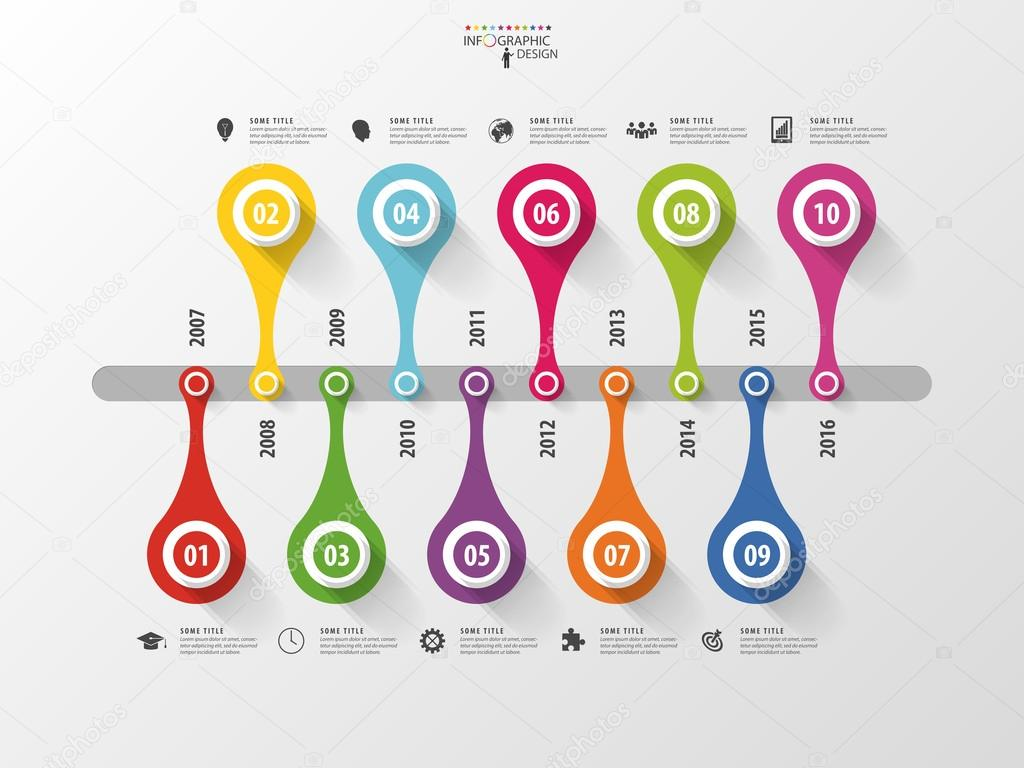 Wunderbar Leere Timeline Vorlage Wort Ideen - Beispiel ...