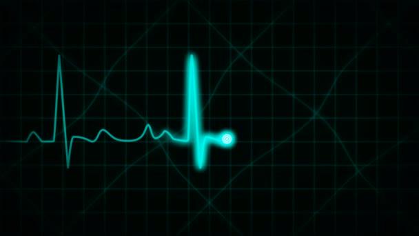 srdeční puls