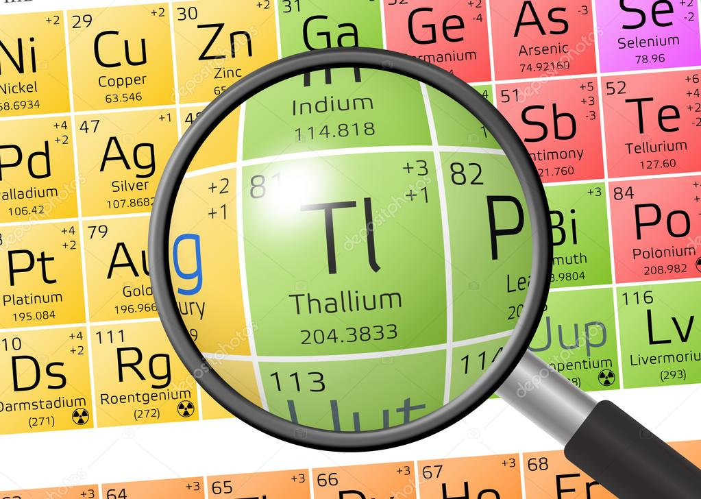 Element Of Thallium With Magnifying Glass Stock Photo