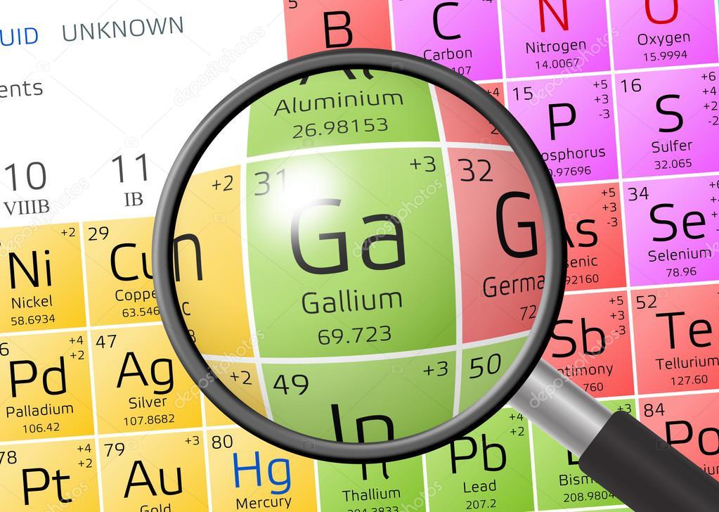galio de tabla peridica de los elementos con lupa foto de andriano_cz - Tabla Periodica De Los Elementos Galio