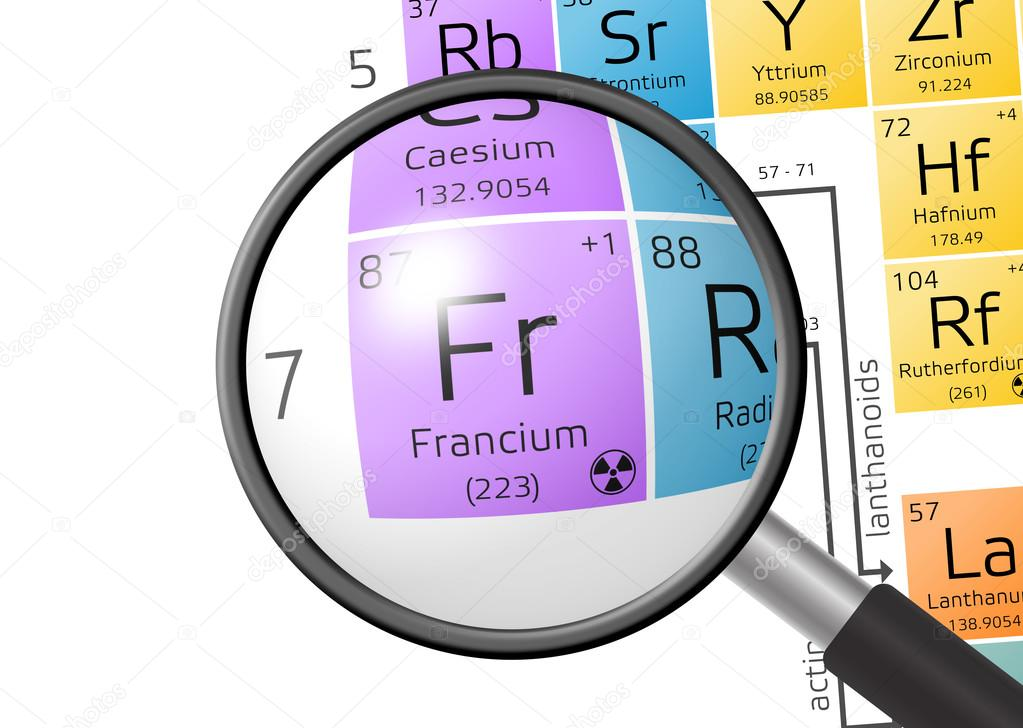 Element Of Francium With Magnifying Glass Stock Photo