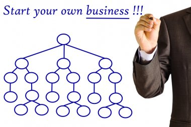 Businessman, mentor drawing the diagram for mlm own business