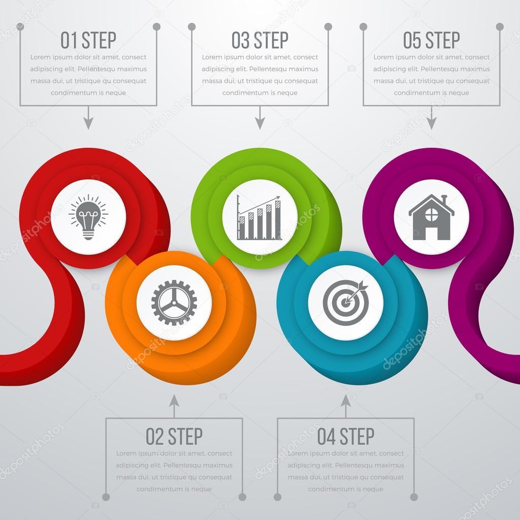 Ποια είναι τα πέντε στάδια της χρονολογίων