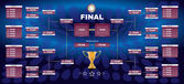 Soccer Champions Final Spreadsheet