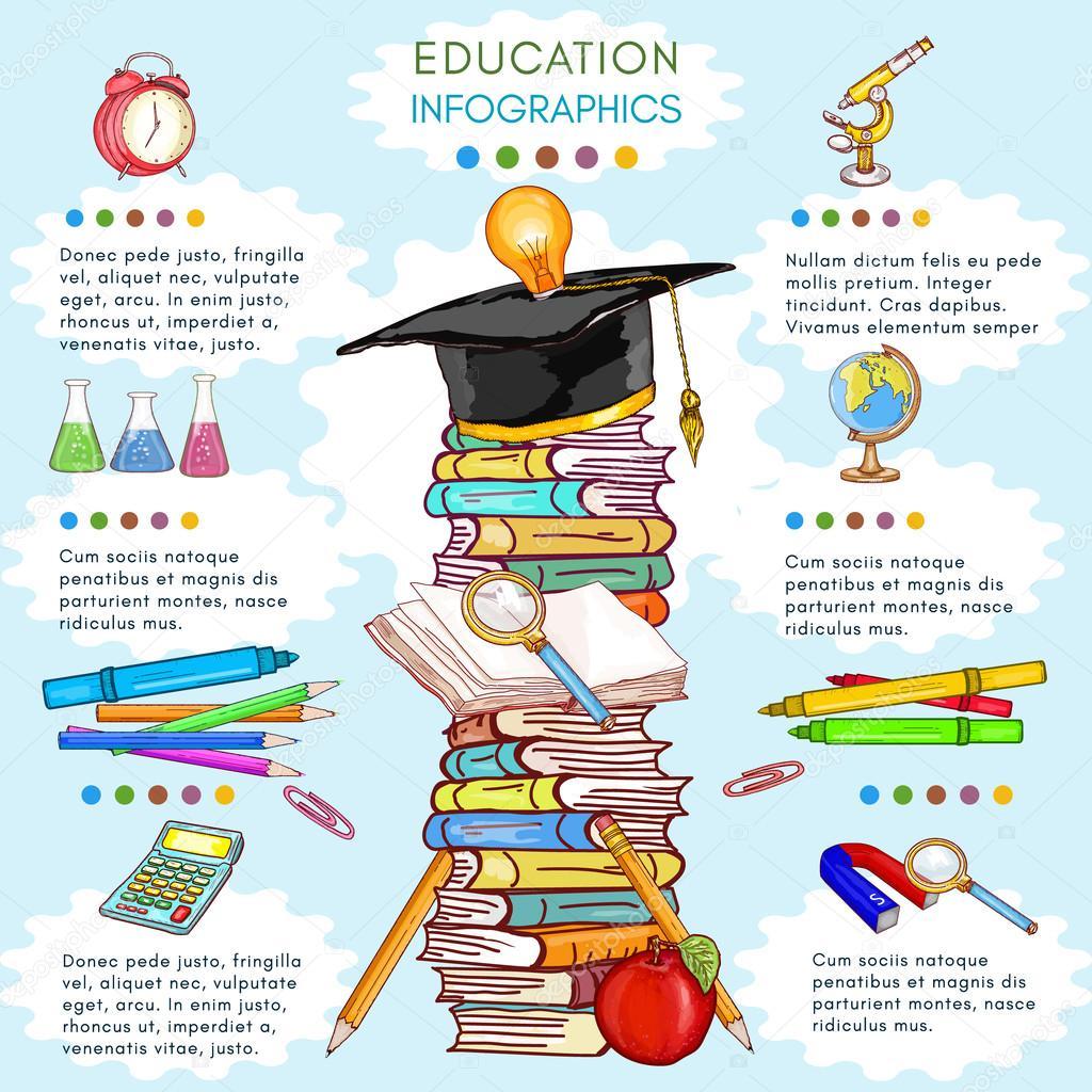 Plantilla de infografías de educación hacia la pila de libros de ...