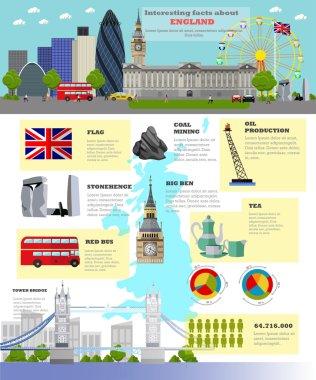 Travel to England concept vector illustration. UK landmarks and destinations.
