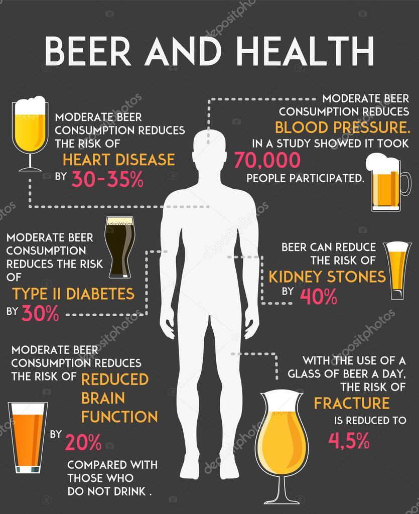 alcohol gezondheid