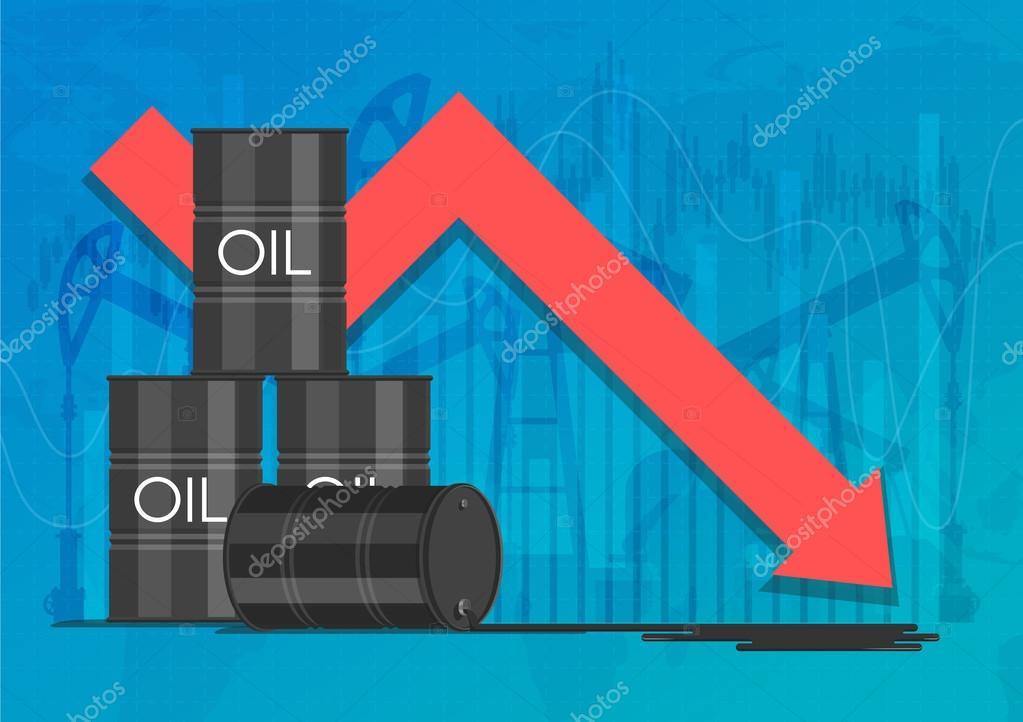 råolja pris