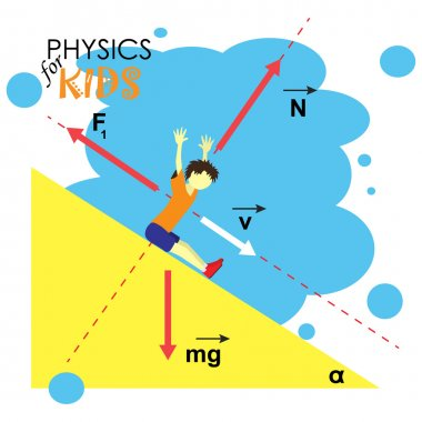 Science for kids. Cartoon kid is studying physics. Vector Illustration