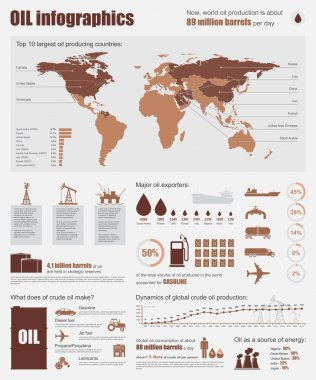 Oil industry infographic vector illustration. Template with map, icons, charts and elements for web design. Production, transportation, refining