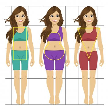 Different womens figures. Three female body types: pear, rectangle, inverted triangle.