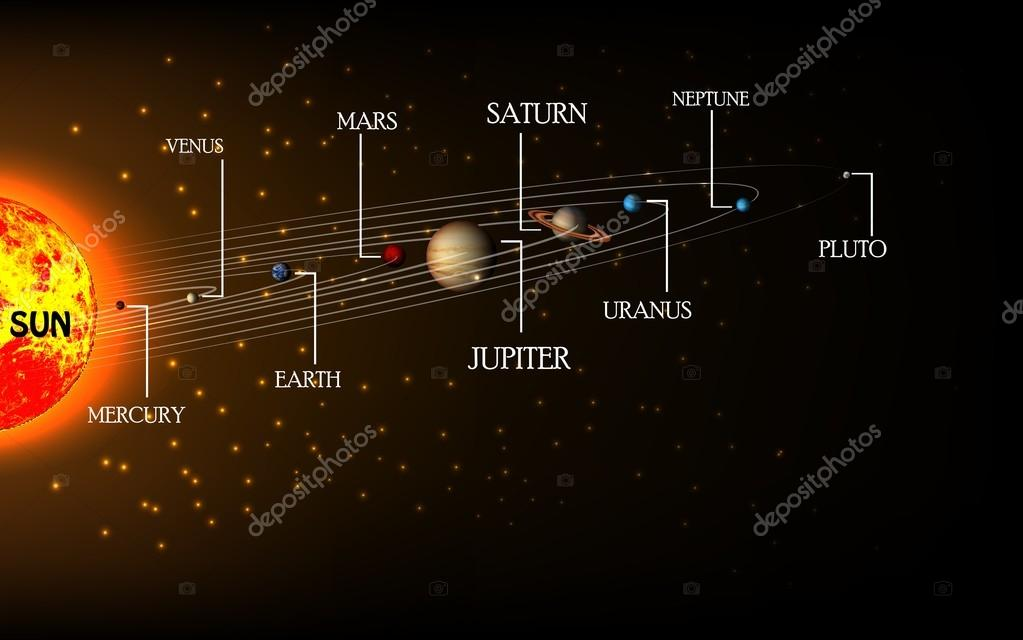 High detailed Solar system poster with scientific information