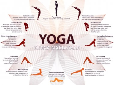 Yoga infographics, Surya Namaskar sequence