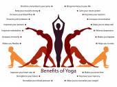 Fotografie Yoga infographics, benefits of yoga practice