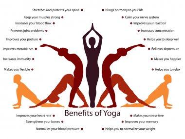 Yoga infographics, benefits of yoga practice